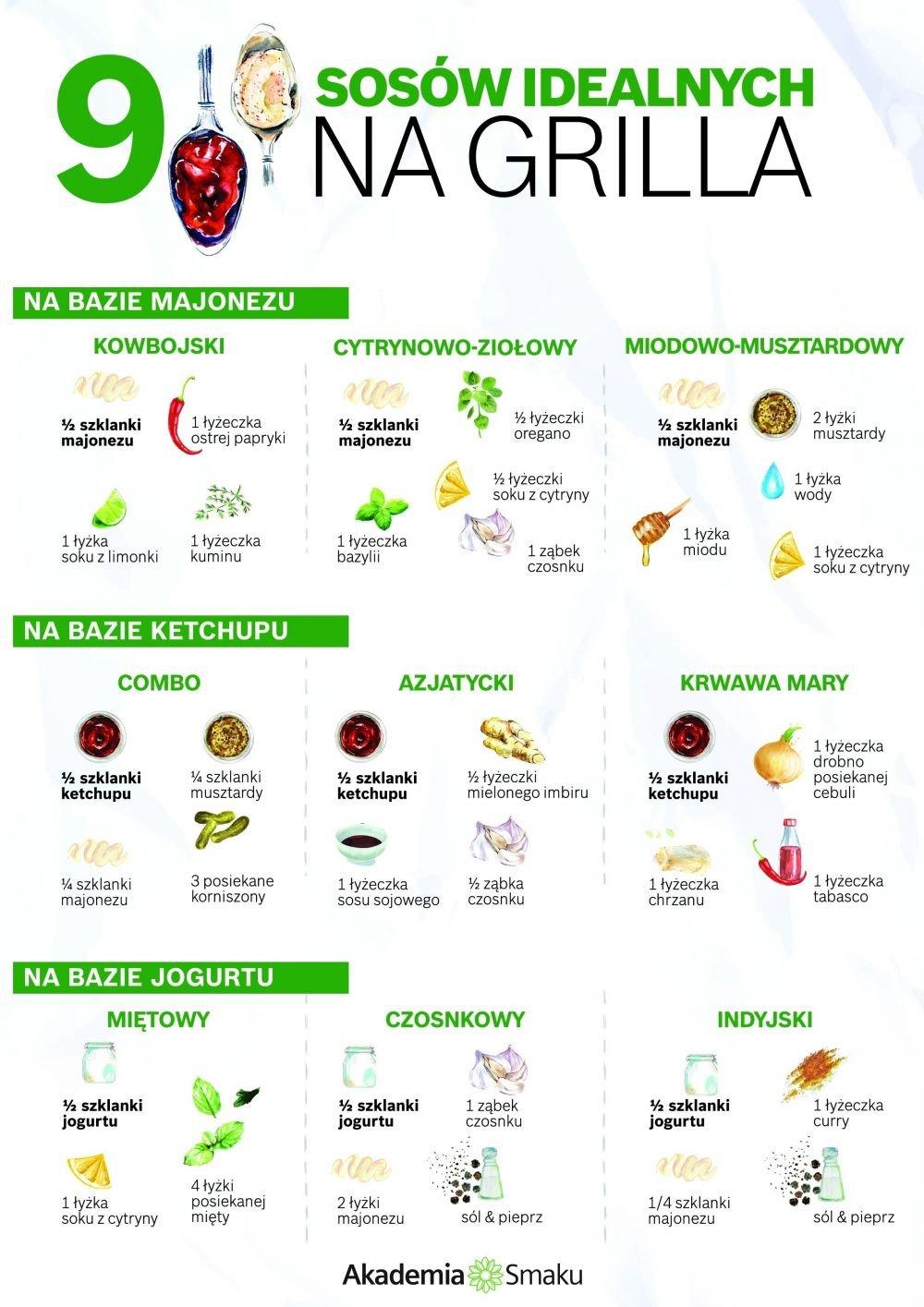 9 sosów idealnych do grilla - zdjęcie 1