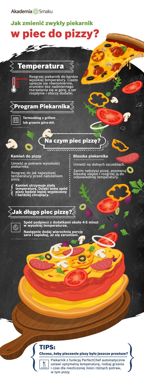 jak zrobić pizzę, przepis na pizzę, pizza z piekarnika, włoska pizza