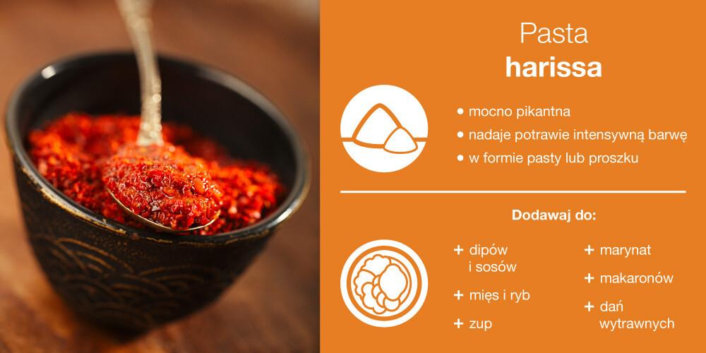 pasta harissa - jak smakuje i do czego używać