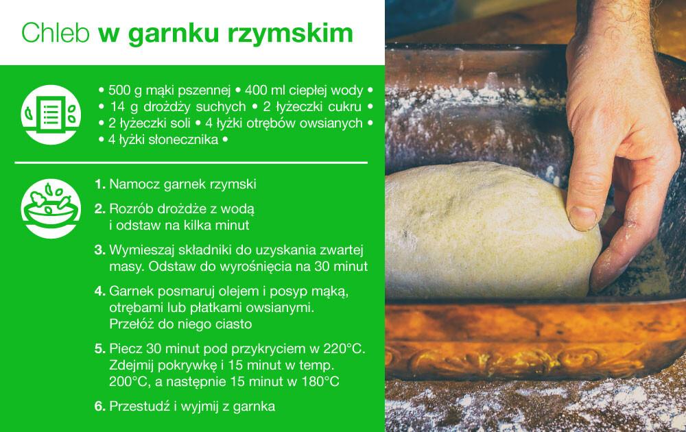 chleb w garnku rzymskim infografika