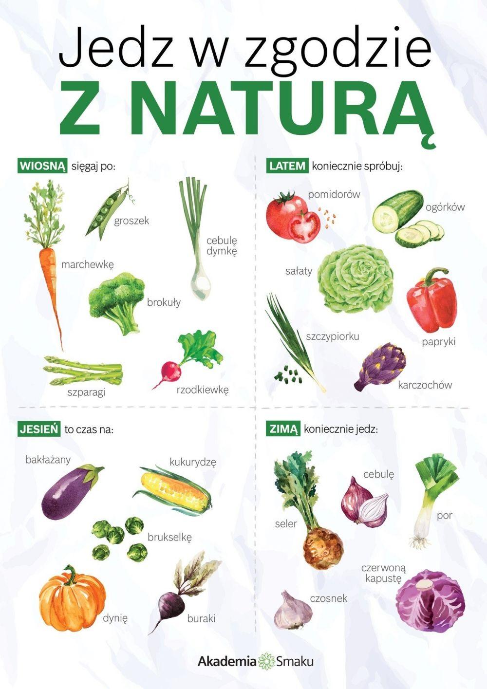 Jedz w zgodzie z naturą! - zdjęcie 1