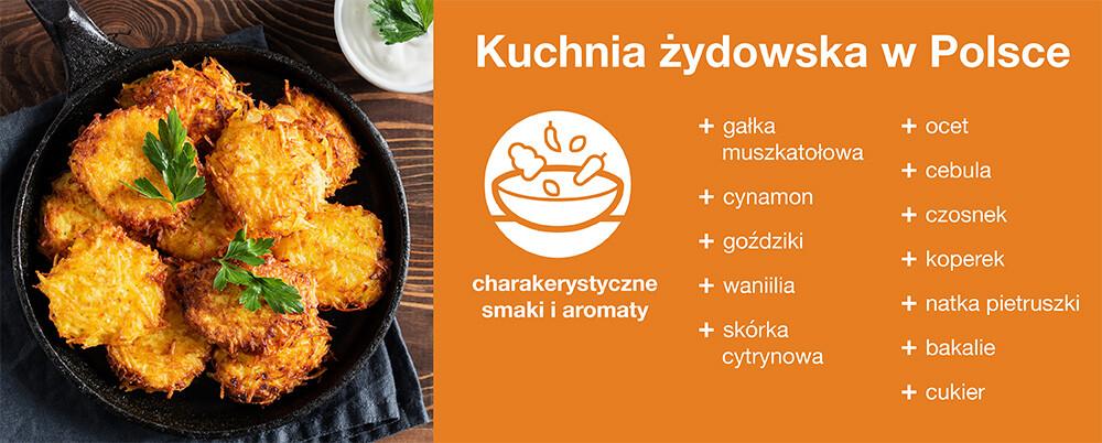 kuchnia żydowska w Polsce - infografika