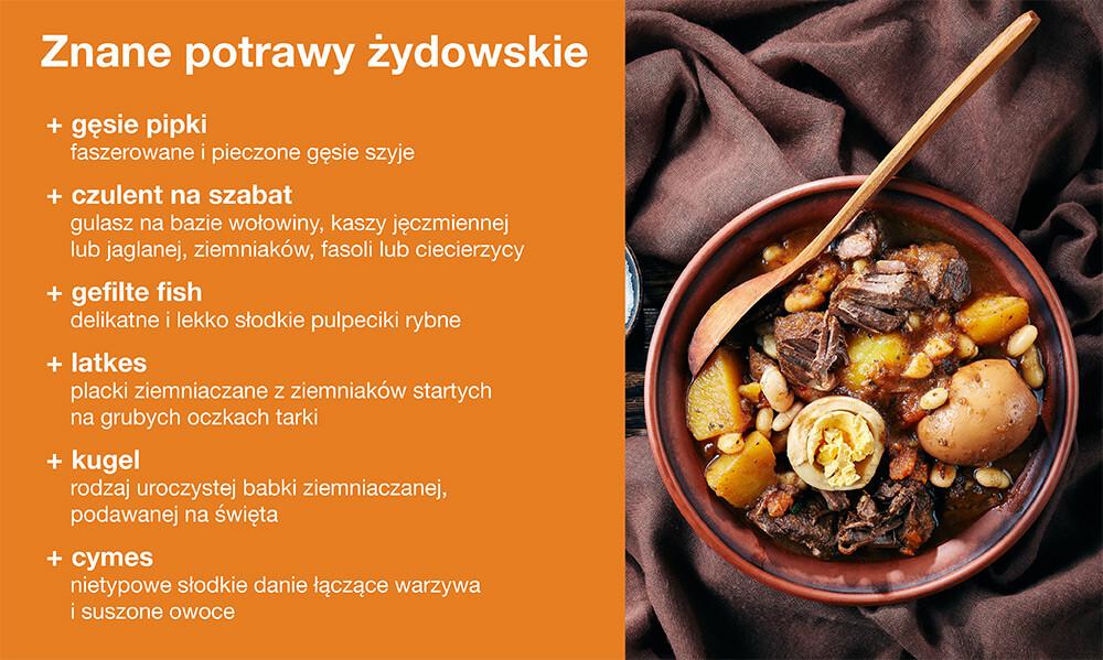 Znane potrawy żydowskie - infografika