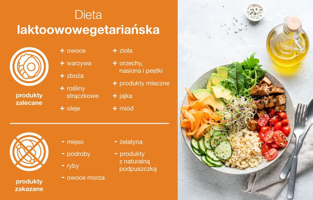 Dieta laktoowowegetariańska zasady