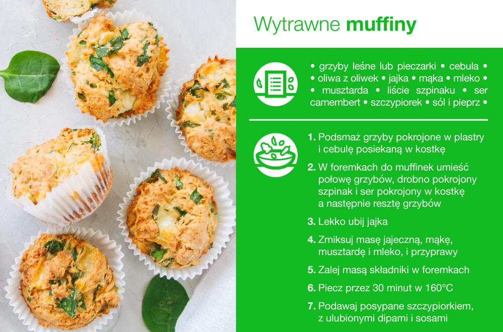 wytrawne muffiny przepis