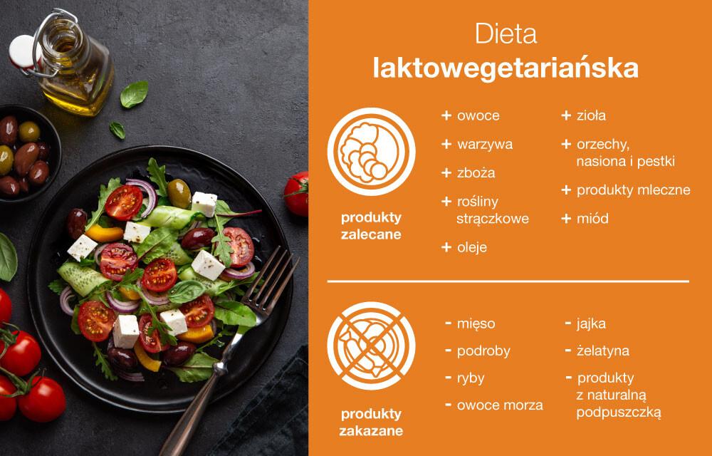dieta laktowegetariańska zasady