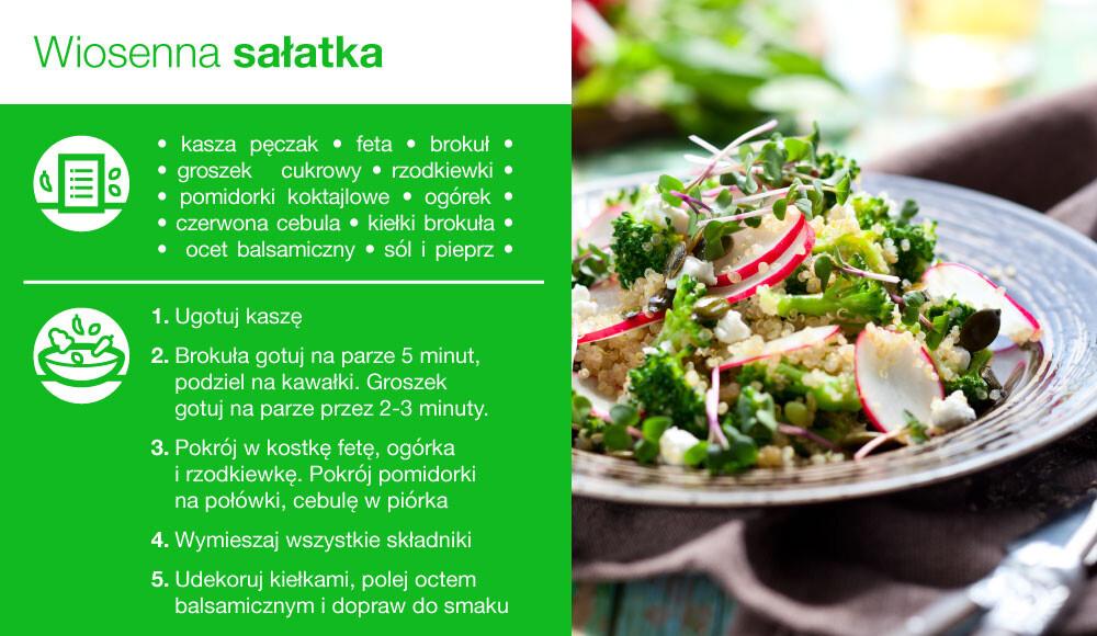 wiosenna sałatka przepis, laktowegetarianizm