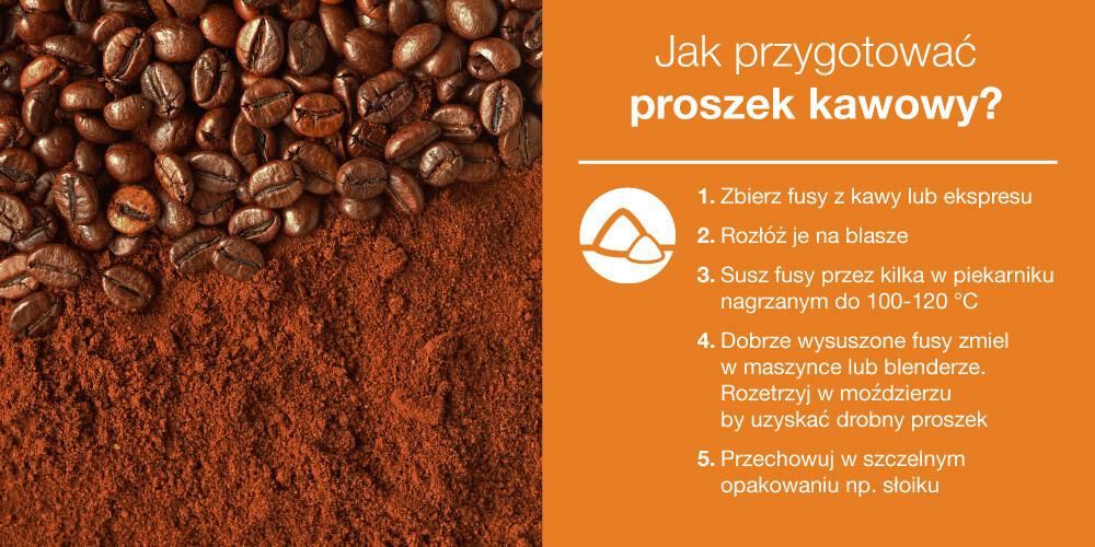Jak zrobić proszek kawowy infografika