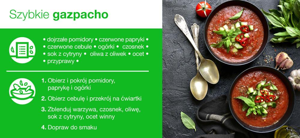 Szybkie gazpacho przepis